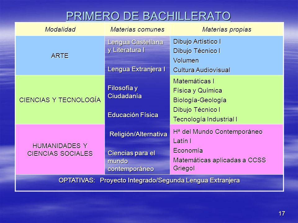 PRIMERO DE BACHILLERATO