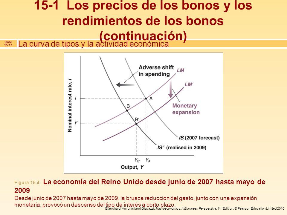 15-1 Los precios de los bonos y los rendimientos de los bonos (continuación)