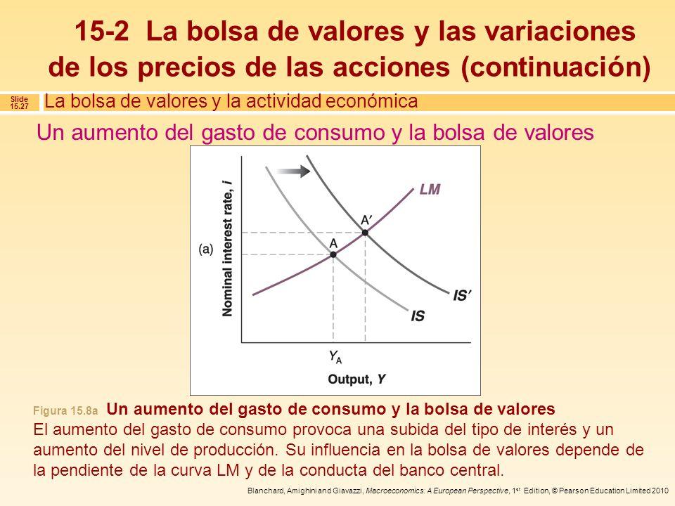 15-2 La bolsa de valores y las variaciones de los precios de las acciones (continuación)