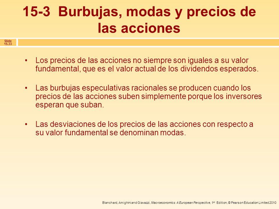 15-3 Burbujas, modas y precios de las acciones