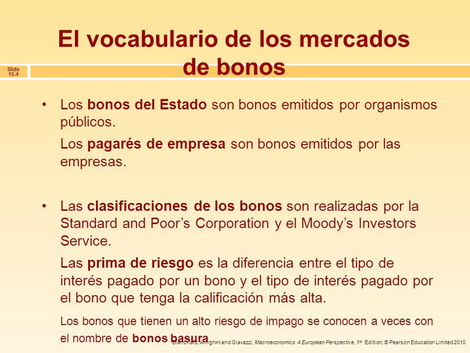 El vocabulario de los mercados de bonos
