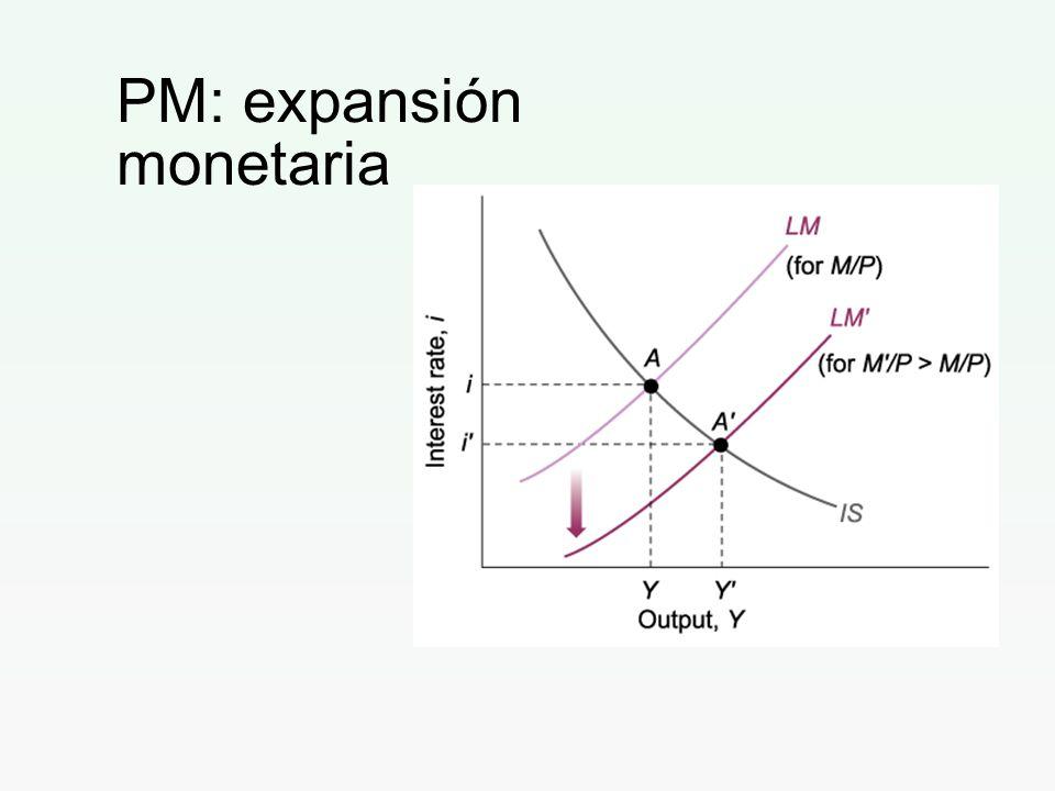 PM: expansión monetaria