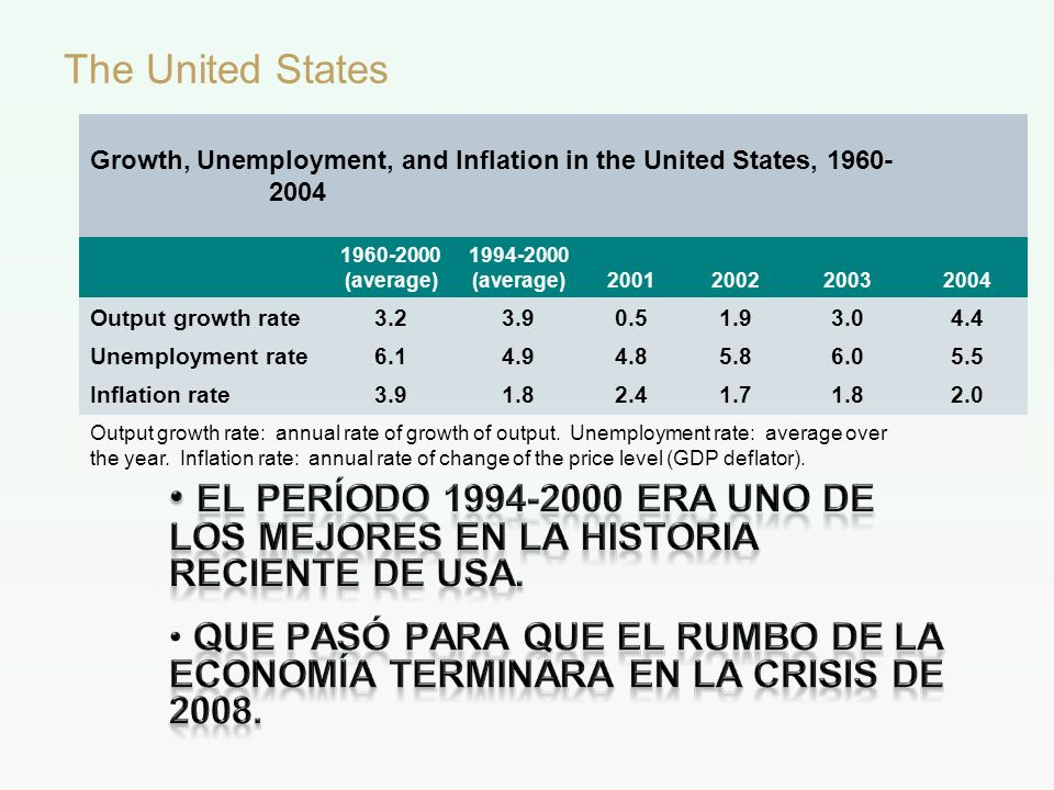 The United StatesGrowth, Unemployment, and Inflation in the United States, 1960-2004. 1960-2000 (average)