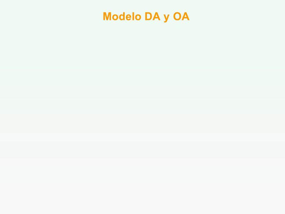 Modelo DA y OA