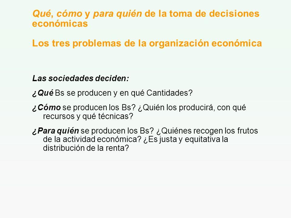 Qué, cómo y para quién de la toma de decisiones económicas Los tres problemas de la organización económica