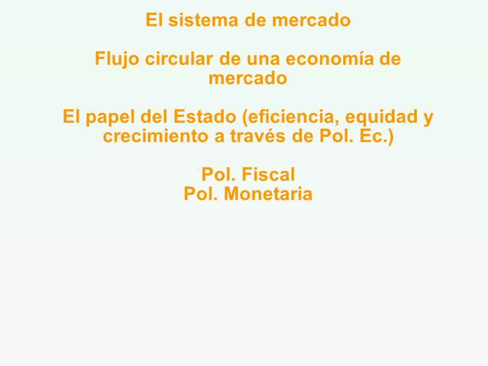 El sistema de mercado Flujo circular de una economía de mercado El papel del Estado (eficiencia, equidad y crecimiento a través de Pol.