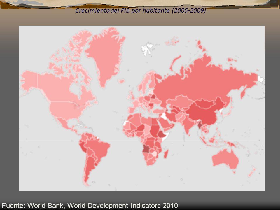 Crecimiento del PIB por habitante (2005-2009)