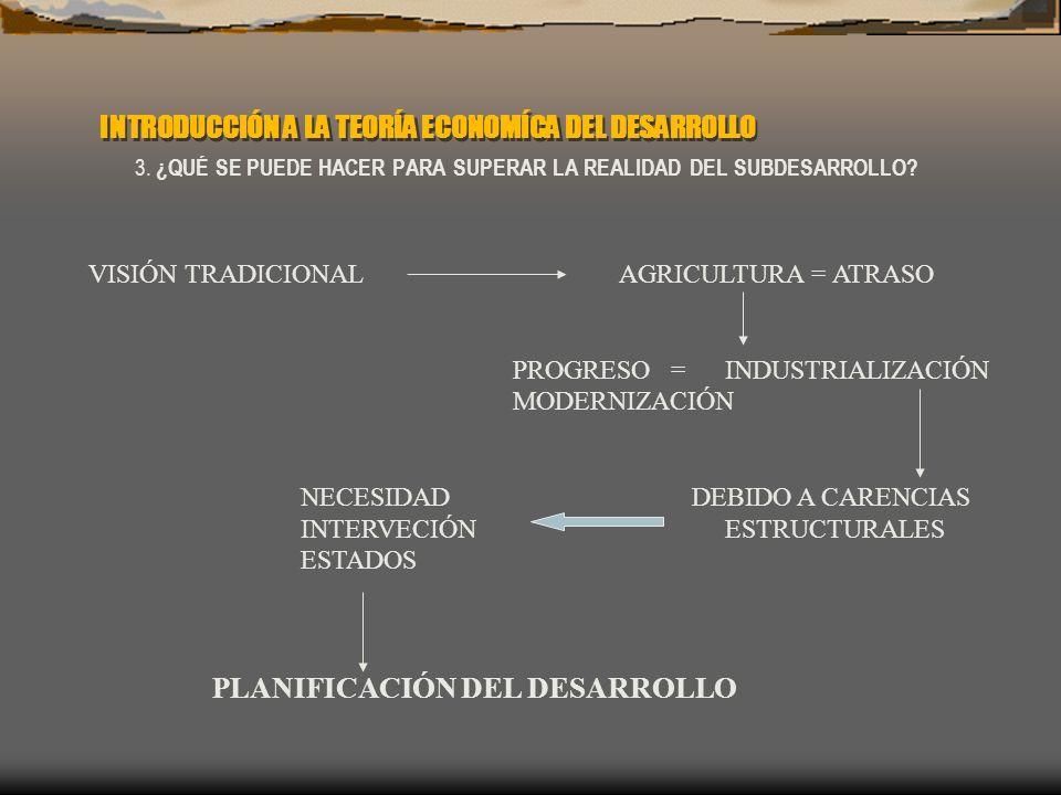 INTRODUCCIÓN A LA TEORÍA ECONOMÍCA DEL DESARROLLO