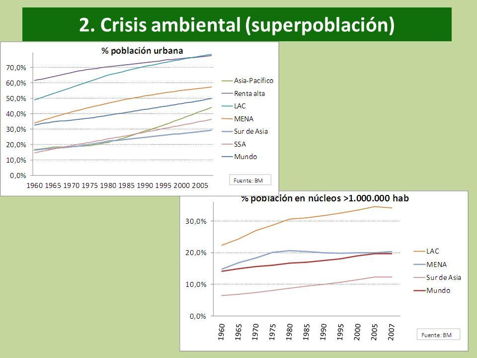 2. Crisis ambiental (superpoblación)