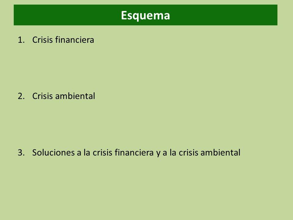 Esquema Crisis financiera Crisis ambiental