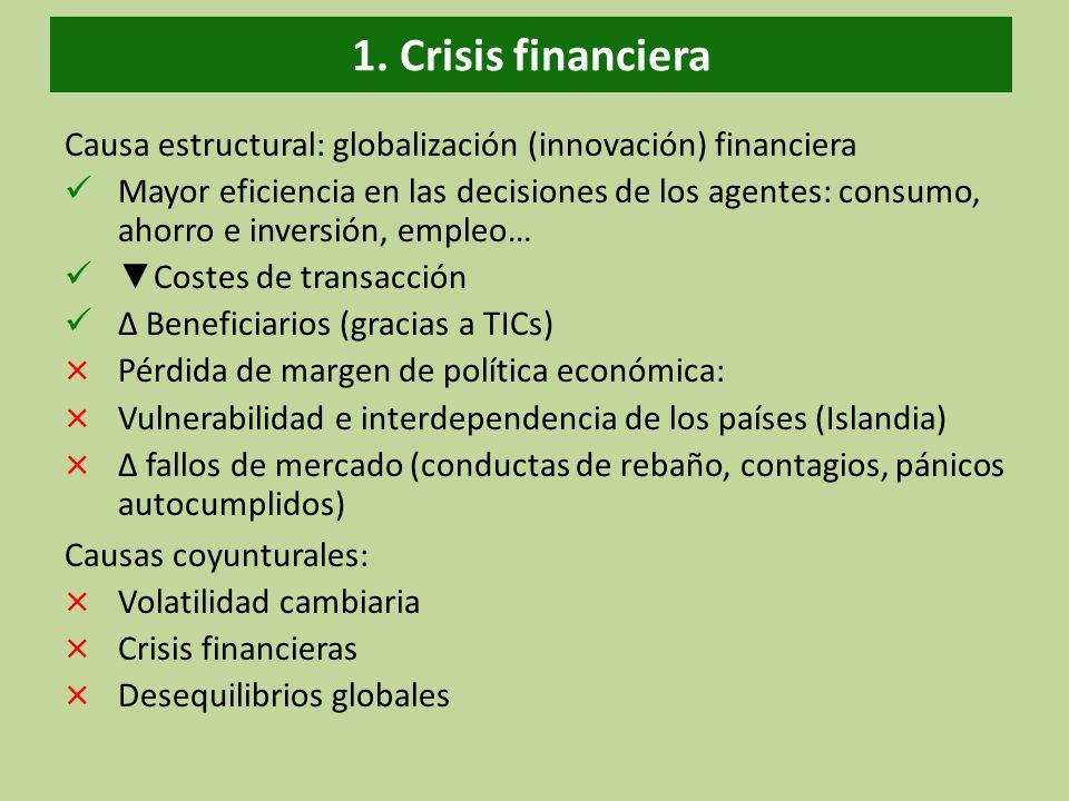 1. Crisis financiera Causa estructural: globalización (innovación) financiera.