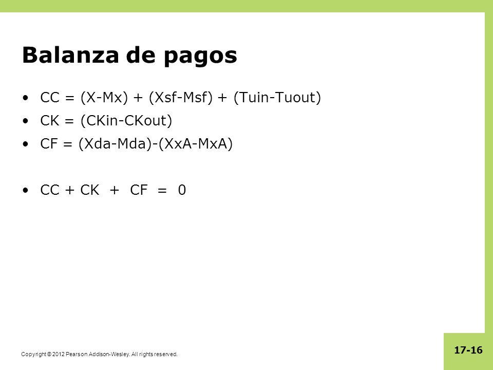 Balanza de pagos CC = (X-Mx) + (Xsf-Msf) + (Tuin-Tuout)