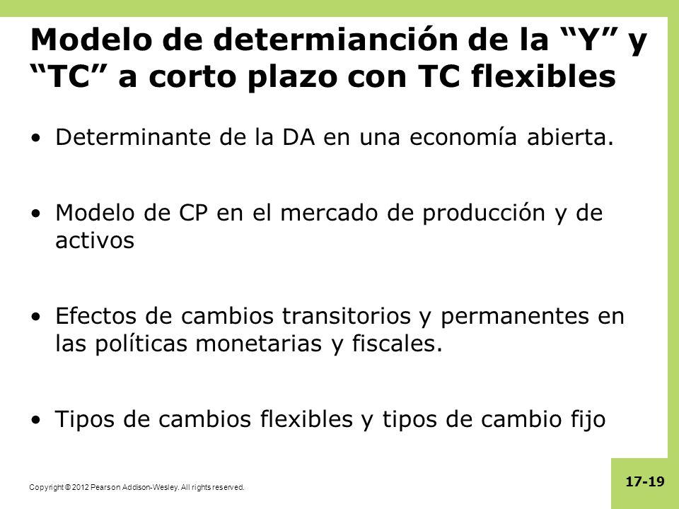 Modelo de determianción de la Y y TC a corto plazo con TC flexibles