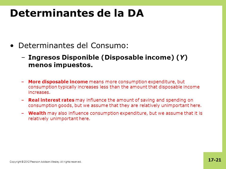 Determinantes de la DA Determinantes del Consumo:
