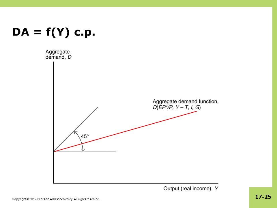 DA = f(Y) c.p.