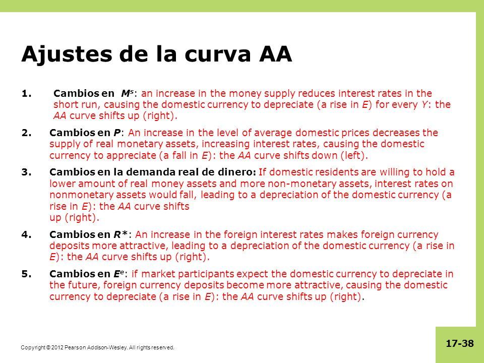 Ajustes de la curva AA
