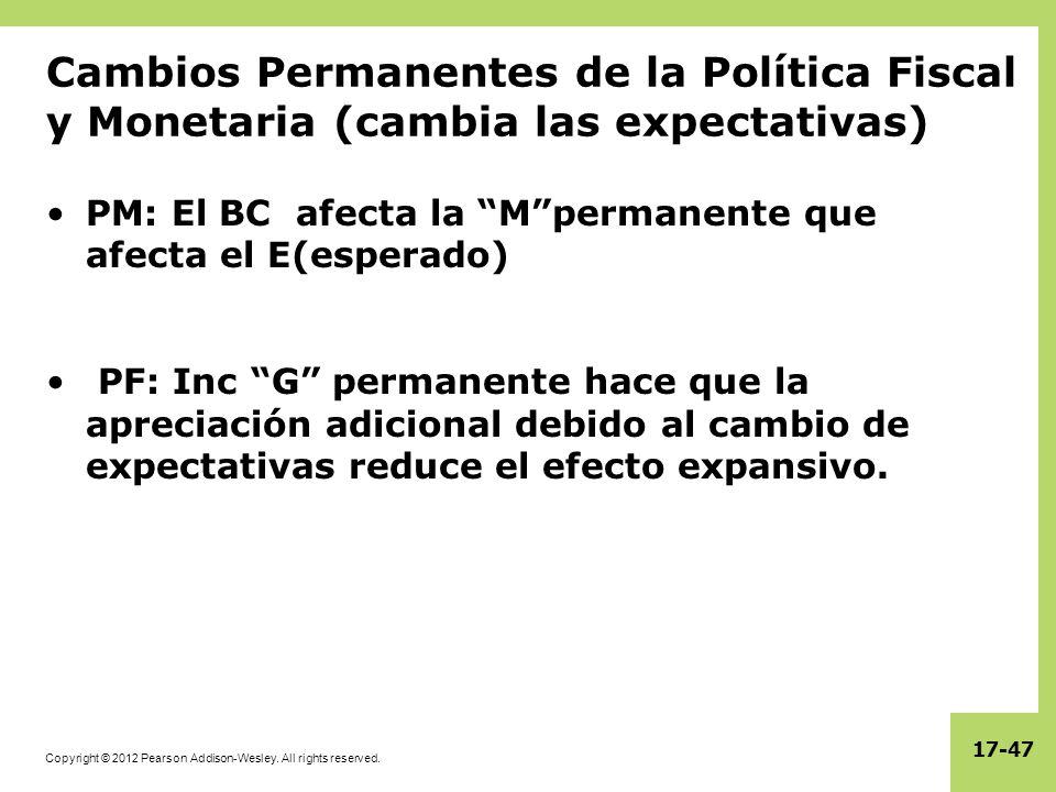 Cambios Permanentes de la Política Fiscal y Monetaria (cambia las expectativas)
