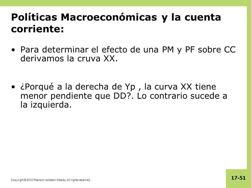 Políticas Macroeconómicas y la cuenta corriente: