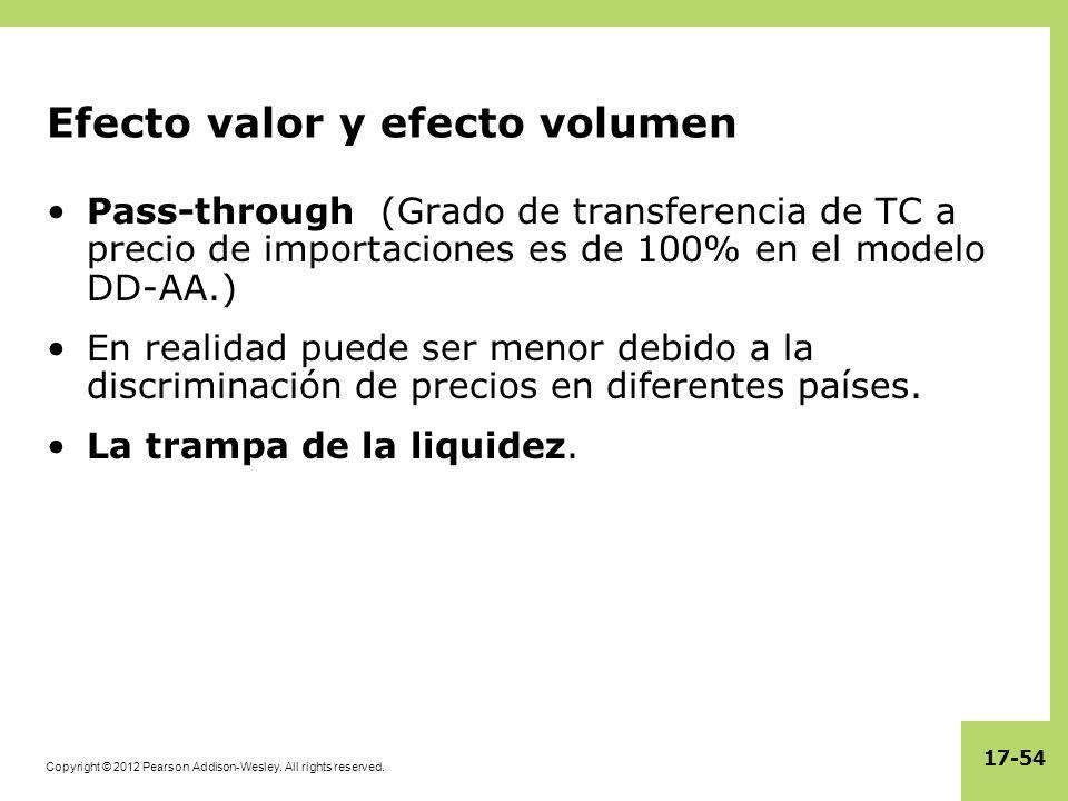 Efecto valor y efecto volumen