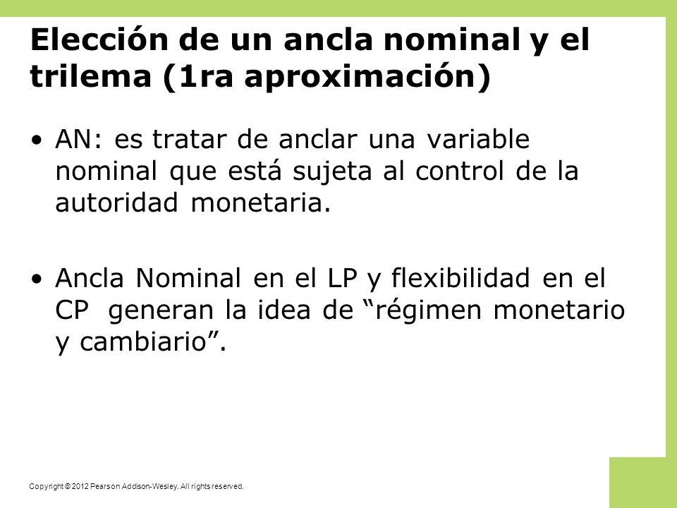 Elección de un ancla nominal y el trilema (1ra aproximación)