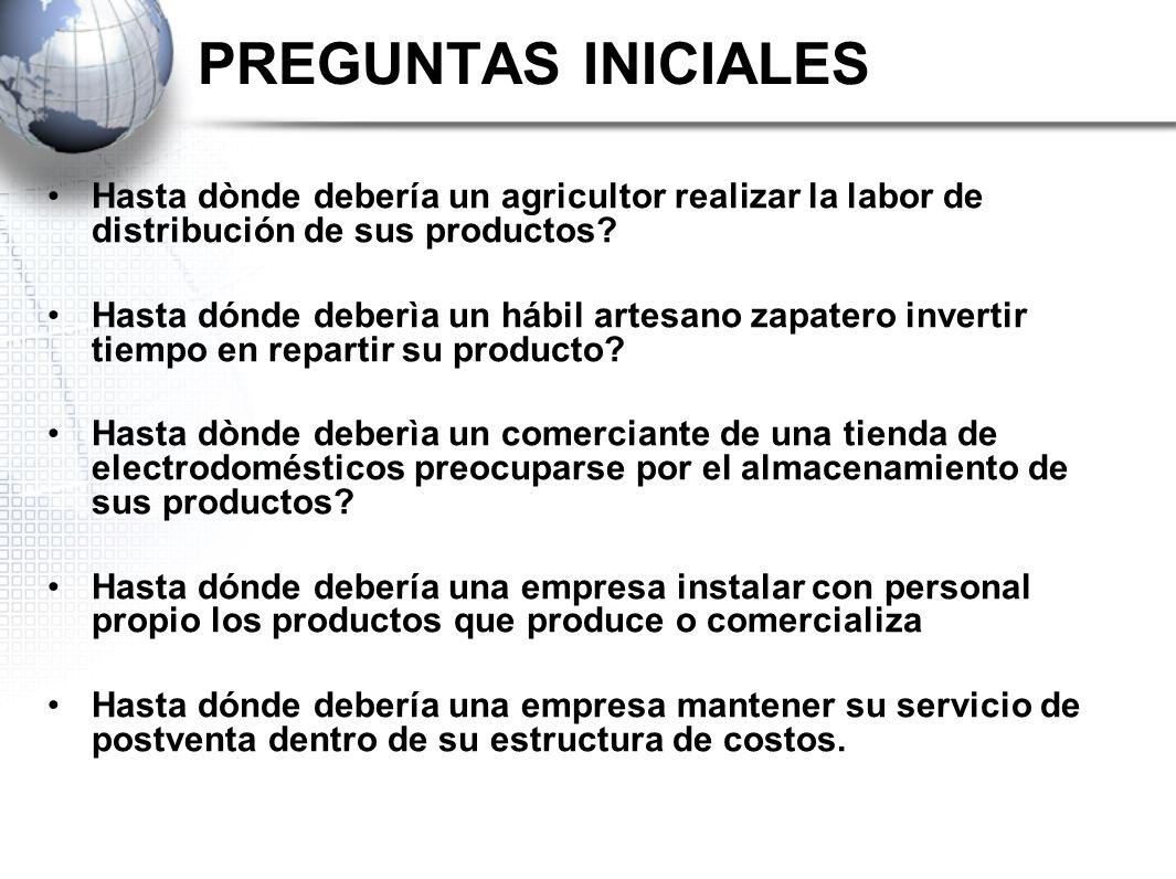 PREGUNTAS INICIALES Hasta dònde debería un agricultor realizar la labor de distribución de sus productos
