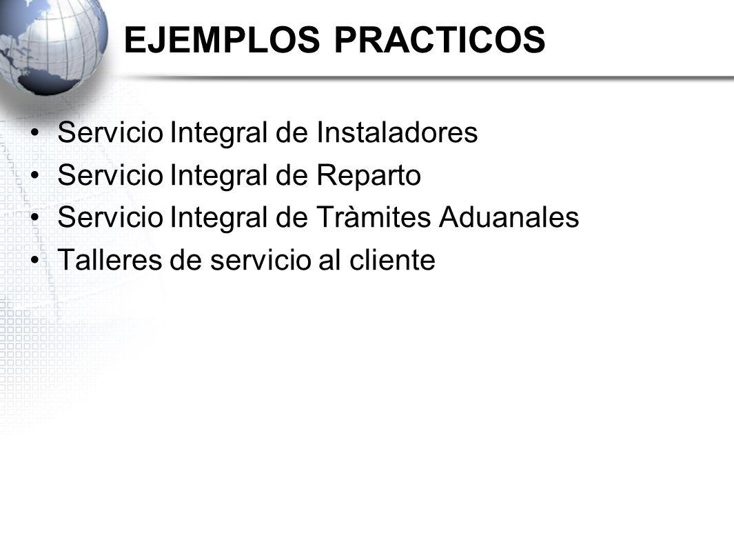 EJEMPLOS PRACTICOS Servicio Integral de Instaladores