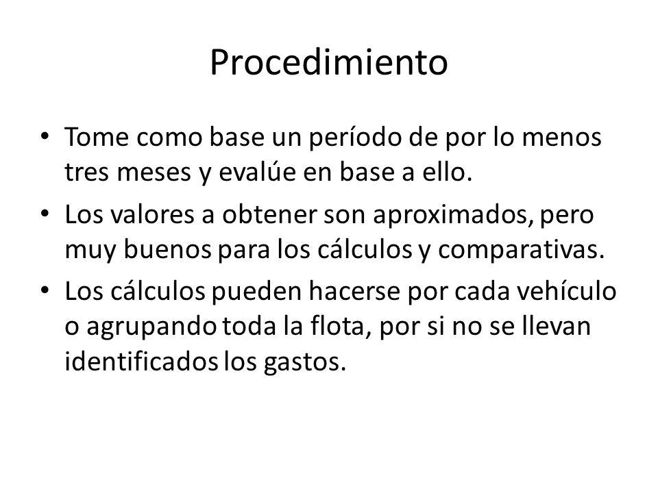 ProcedimientoTome como base un período de por lo menos tres meses y evalúe en base a ello.