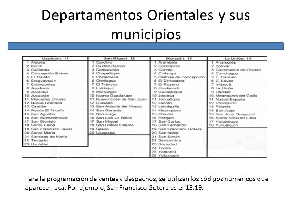 Departamentos Orientales y sus municipios