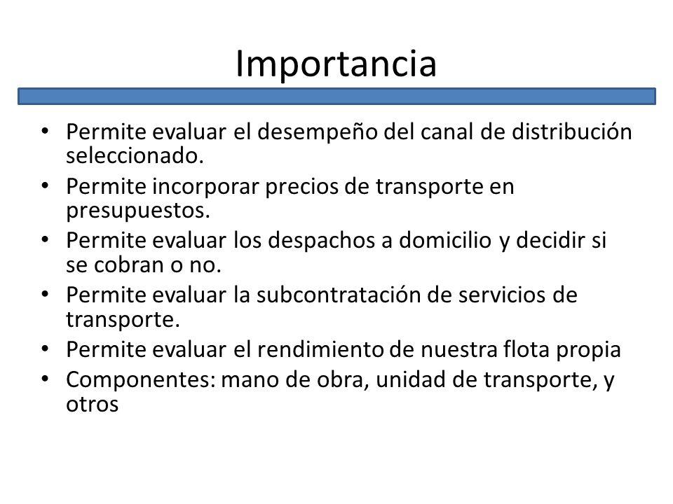 Importancia Permite evaluar el desempeño del canal de distribución seleccionado. Permite incorporar precios de transporte en presupuestos.