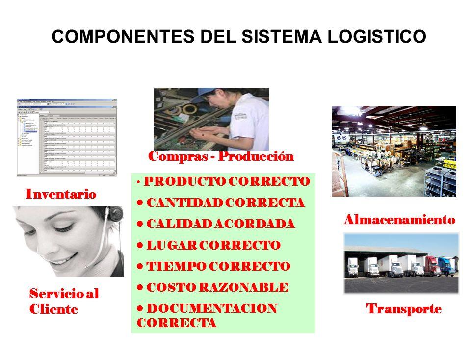 COMPONENTES DEL SISTEMA LOGISTICO