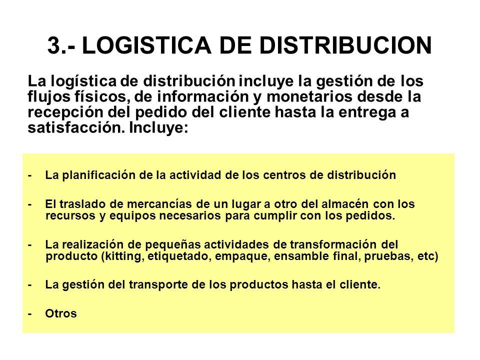 3.- LOGISTICA DE DISTRIBUCION