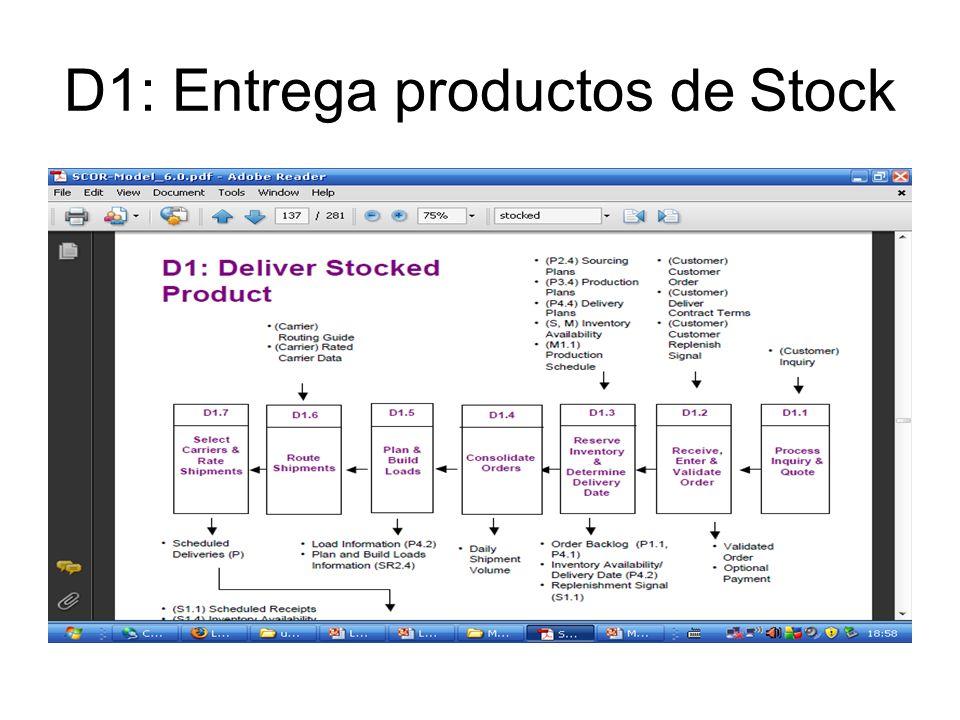 D1: Entrega productos de Stock