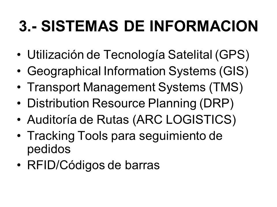 3.- SISTEMAS DE INFORMACION