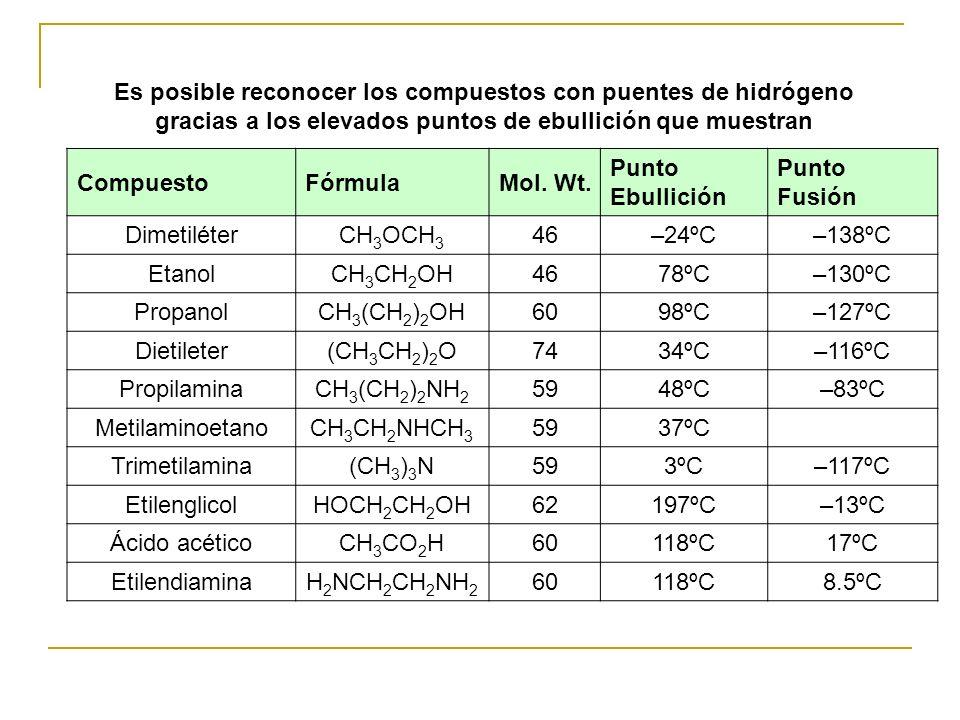 Es posible reconocer los compuestos con puentes de hidrógeno gracias a los elevados puntos de ebullición que muestran