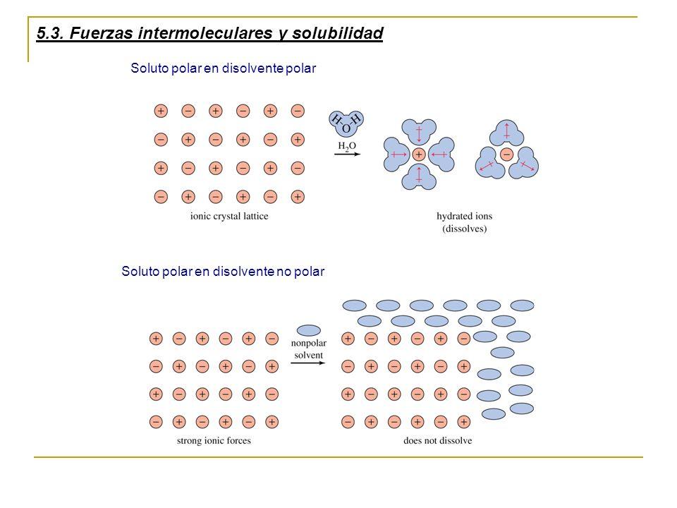 5.3. Fuerzas intermoleculares y solubilidad