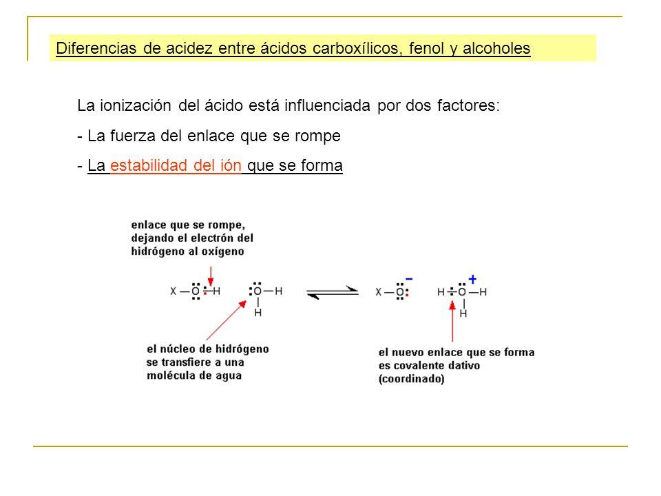 Diferencias de acidez entre ácidos carboxílicos, fenol y alcoholes