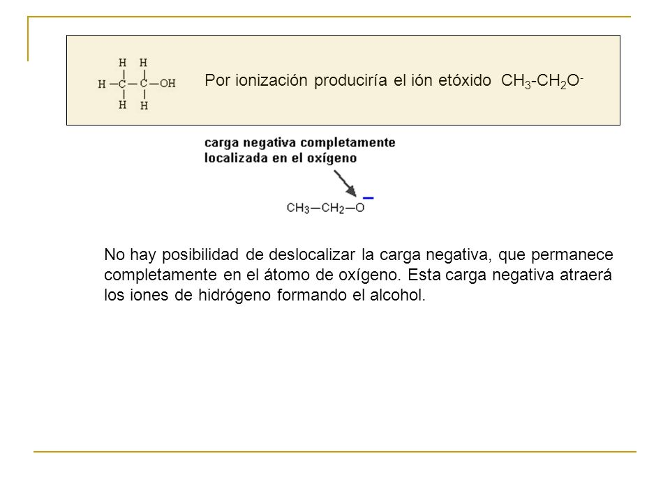 Por ionización produciría el ión etóxido CH3-CH2O-