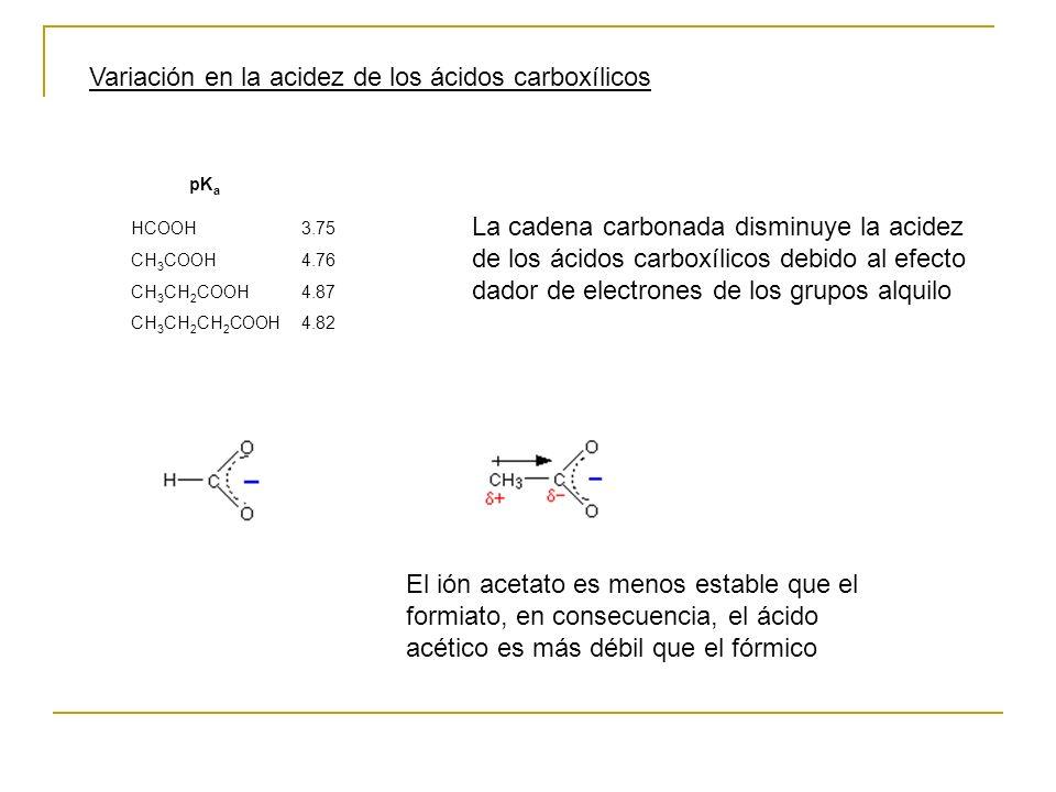 Variación en la acidez de los ácidos carboxílicos