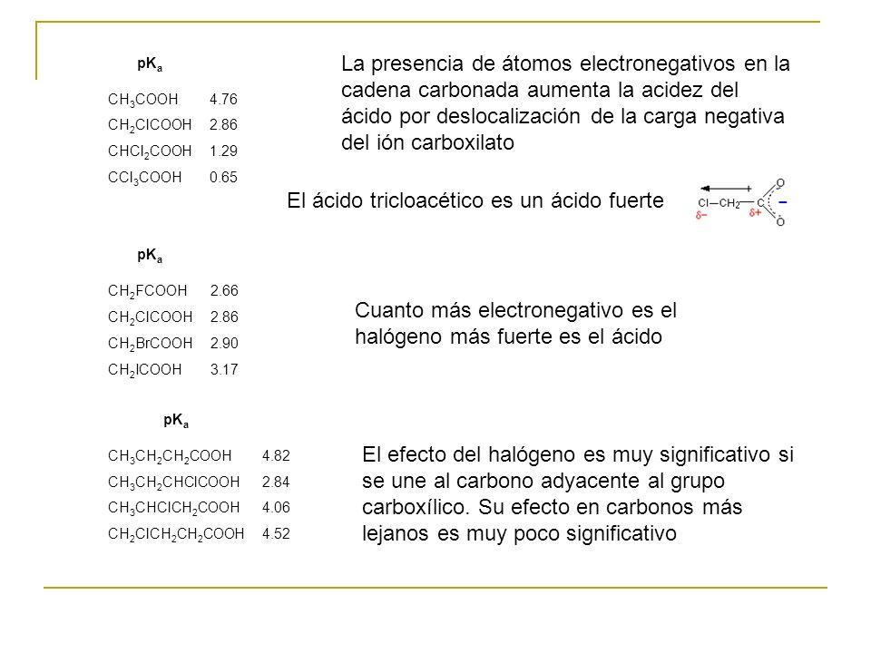 El ácido tricloacético es un ácido fuerte