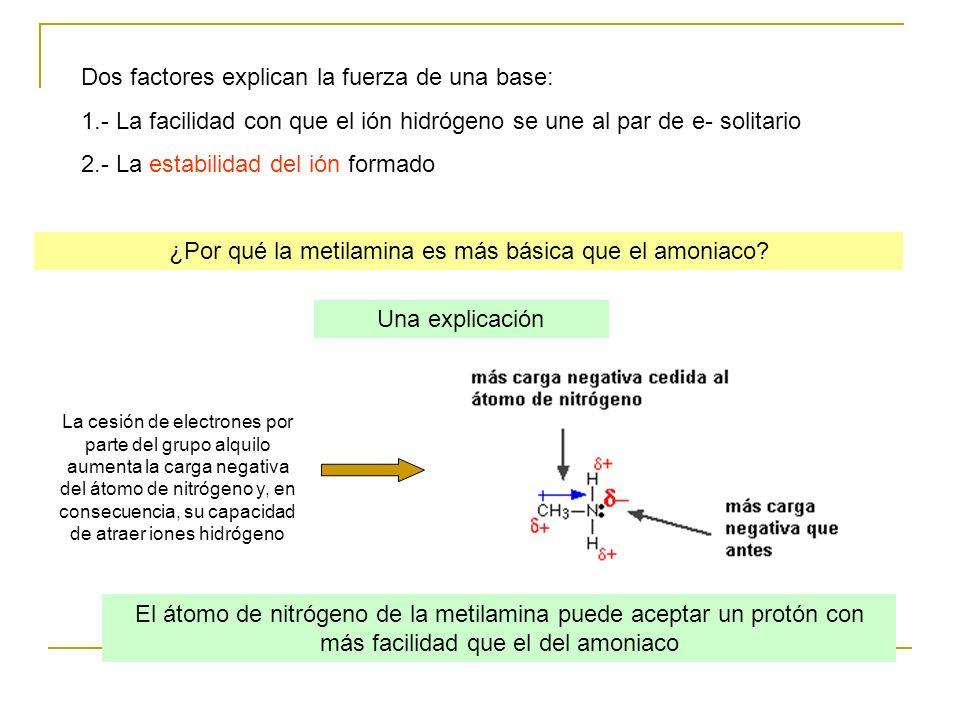 ¿Por qué la metilamina es más básica que el amoniaco