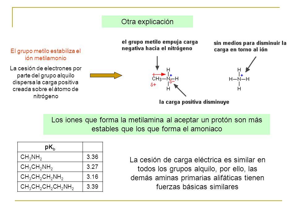 El grupo metilo estabiliza el ión metilamonio