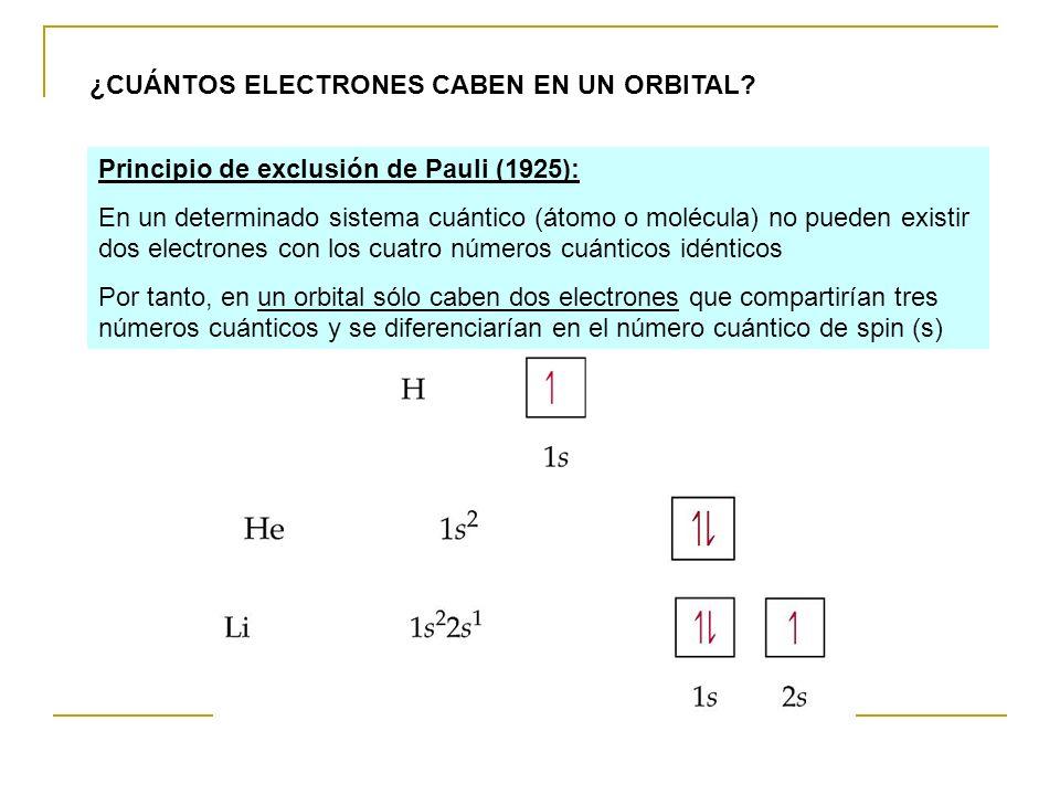 ¿CUÁNTOS ELECTRONES CABEN EN UN ORBITAL