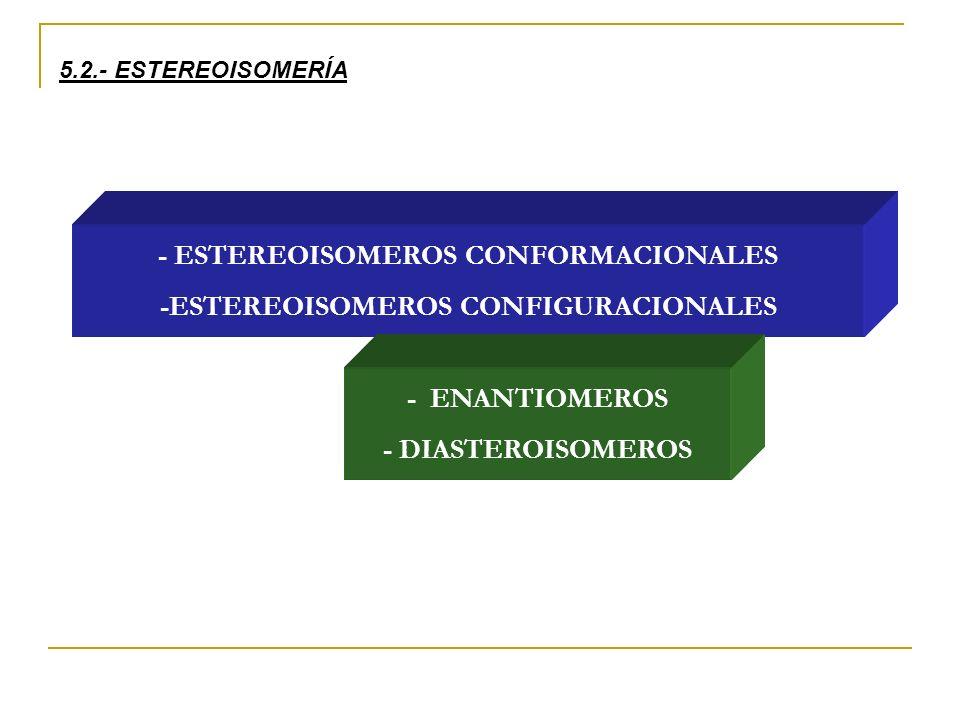 - ESTEREOISOMEROS CONFORMACIONALES -ESTEREOISOMEROS CONFIGURACIONALES