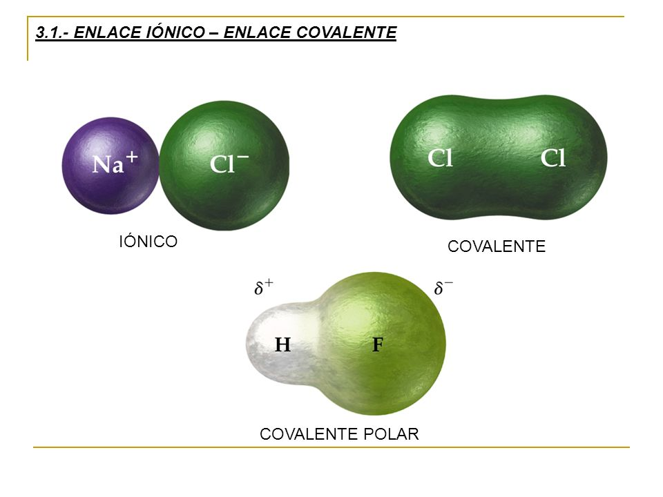 3.1.- ENLACE IÓNICO – ENLACE COVALENTE