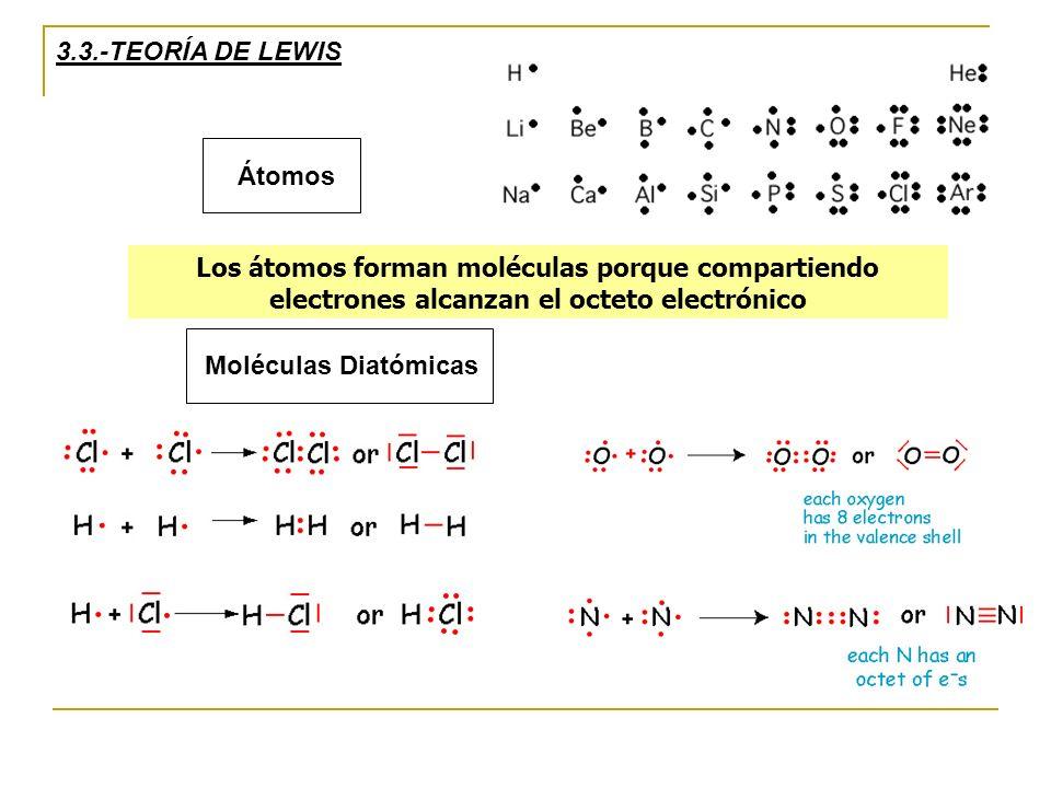 3.3.-TEORÍA DE LEWIS Átomos. Los átomos forman moléculas porque compartiendo electrones alcanzan el octeto electrónico.