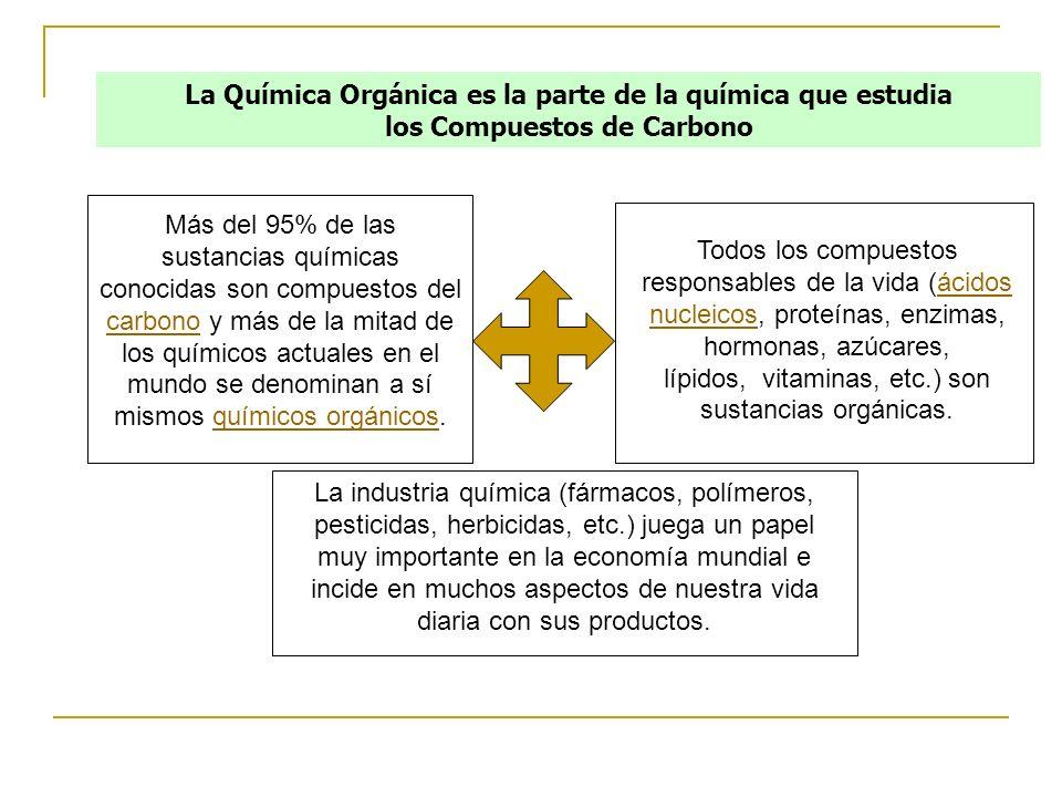 La Química Orgánica es la parte de la química que estudia los Compuestos de Carbono