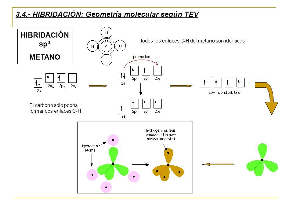 3.4.- HIBRIDACIÓN: Geometría molecular según TEV