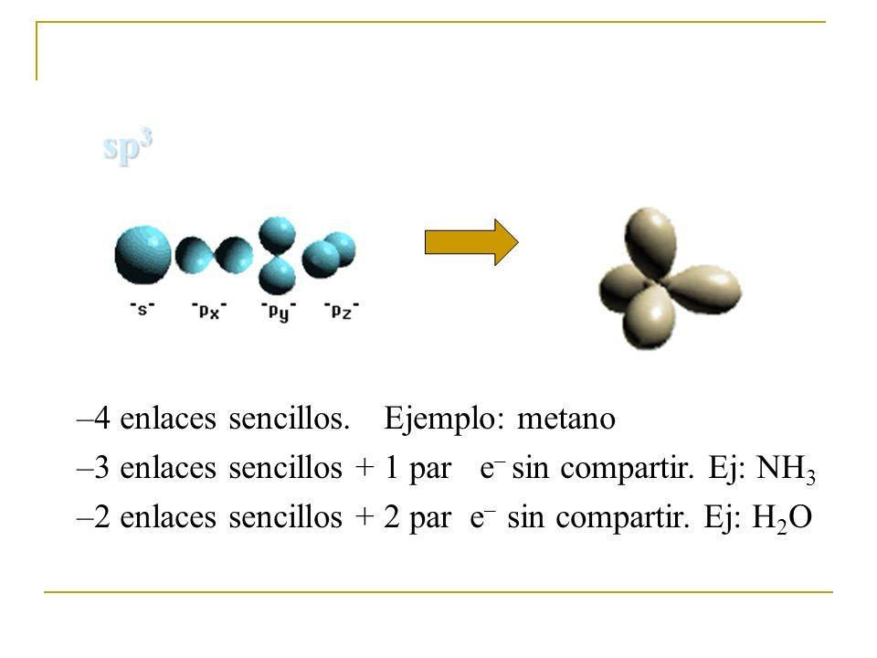 sp3 4 enlaces sencillos. Ejemplo: metano
