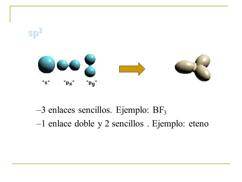 sp2 3 enlaces sencillos. Ejemplo: BF3