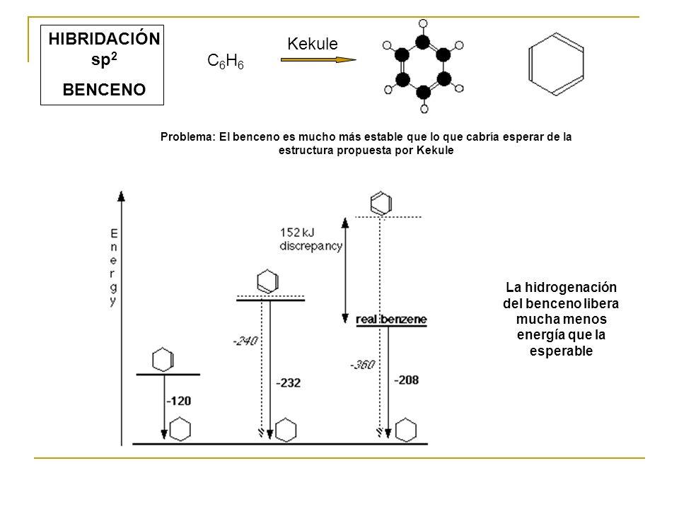 HIBRIDACIÓN sp2 BENCENO